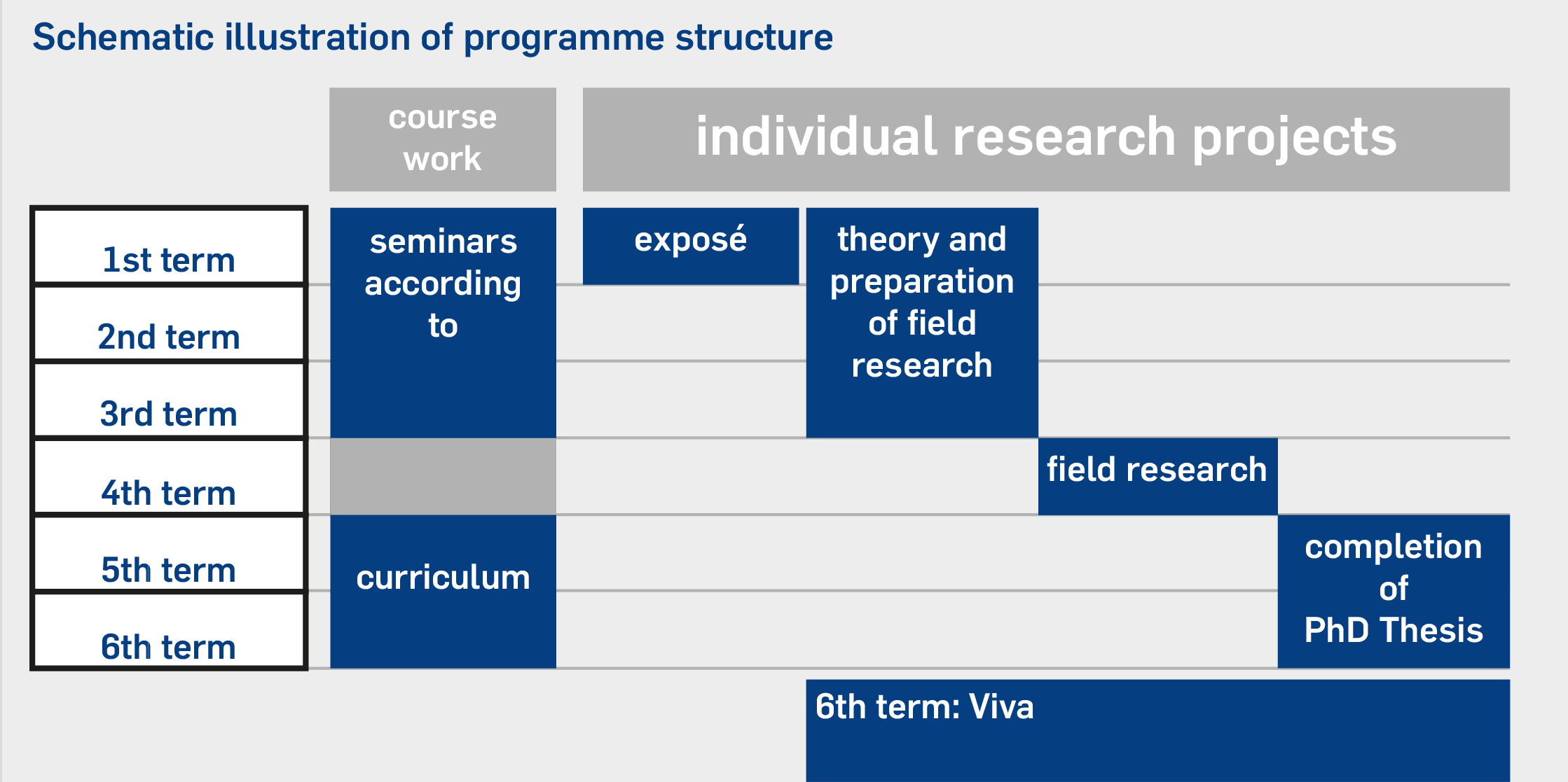 Programme Structure-01 2